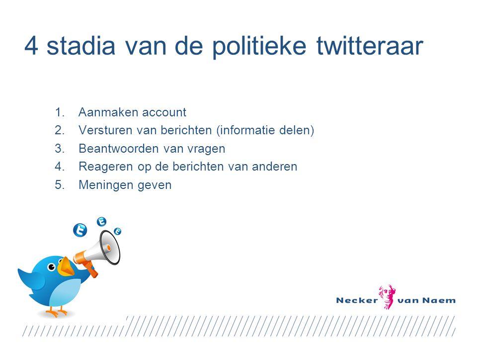 4 stadia van de politieke twitteraar 1.Aanmaken account 2.Versturen van berichten (informatie delen) 3.Beantwoorden van vragen 4.Reageren op de berichten van anderen 5.Meningen geven