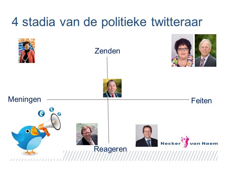 4 stadia van de politieke twitteraar Zenden Meningen Feiten Reageren