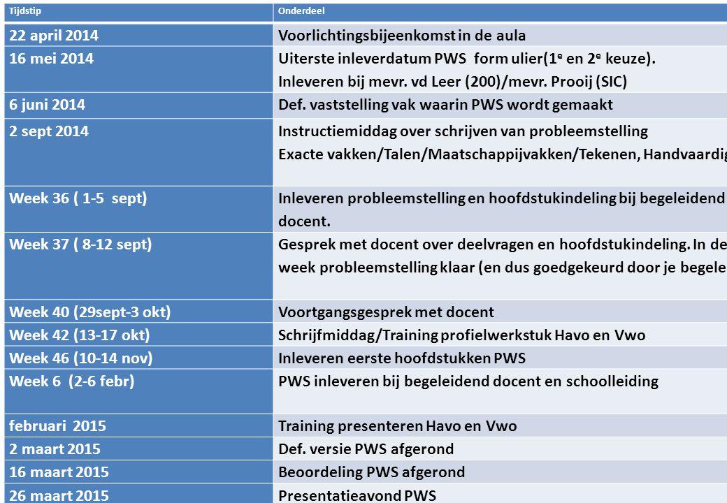 TijdstipOnderdeel 22 april 2014Voorlichtingsbijeenkomst in de aula 16 mei 2014 Uiterste inleverdatum PWS form ulier(1 e en 2 e keuze).