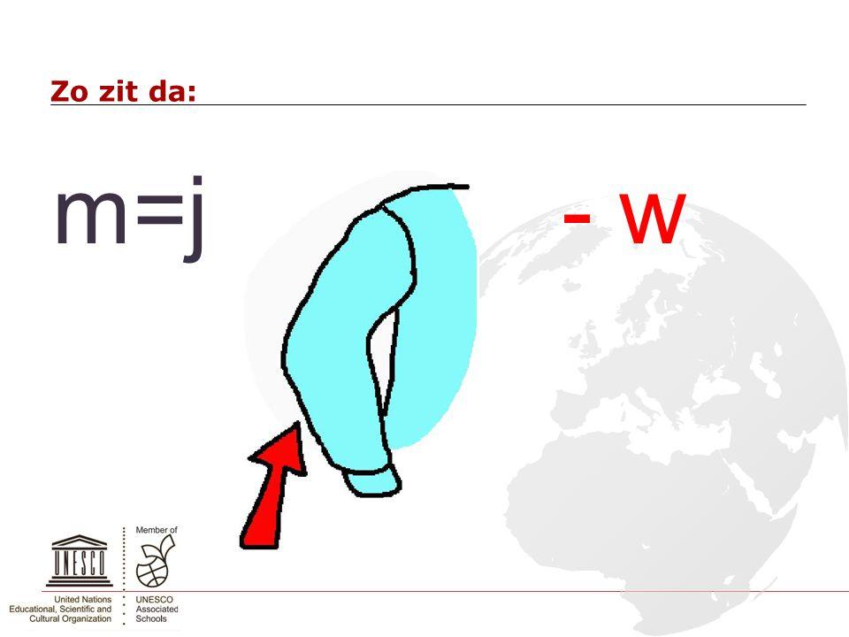 Zo zit da: m=j- w
