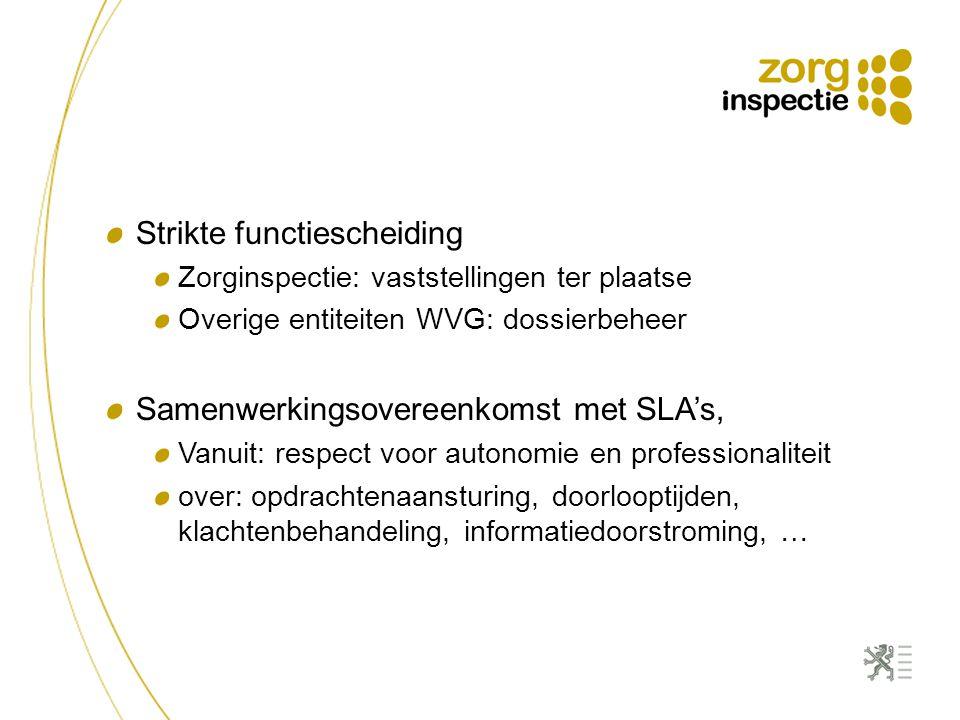 6.Na het inspectiebezoek Op niveau van het team: Het verslag wordt via mail toegezonden.