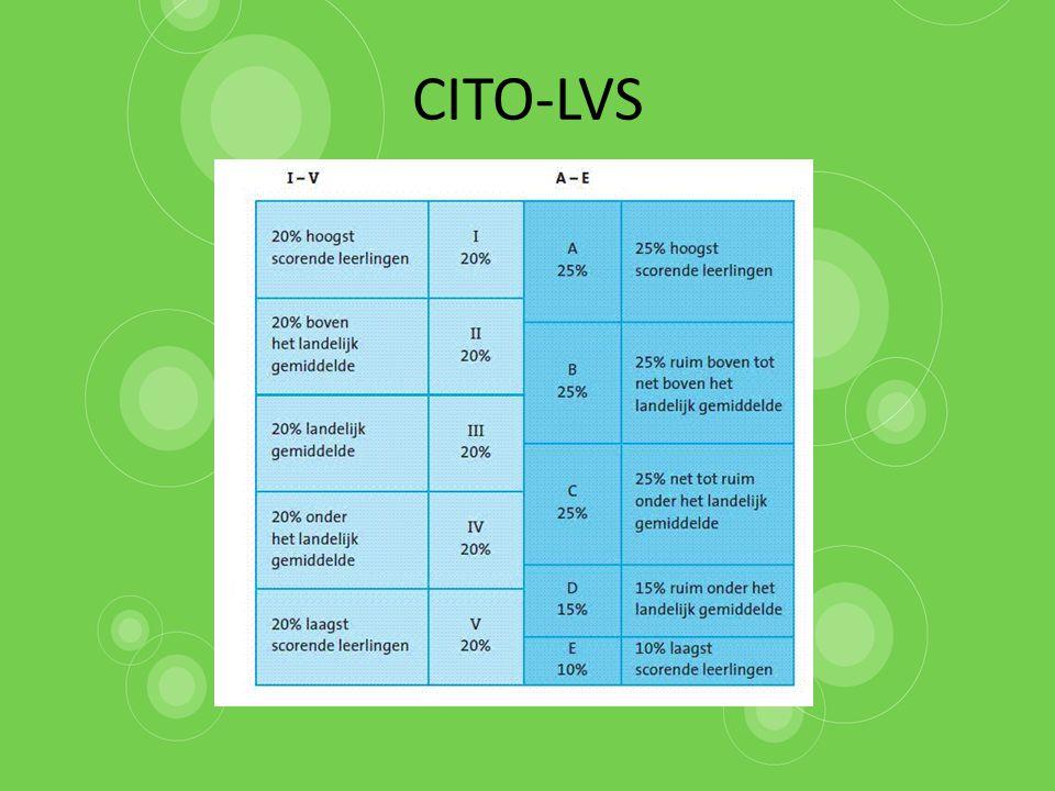 CITO-LVS