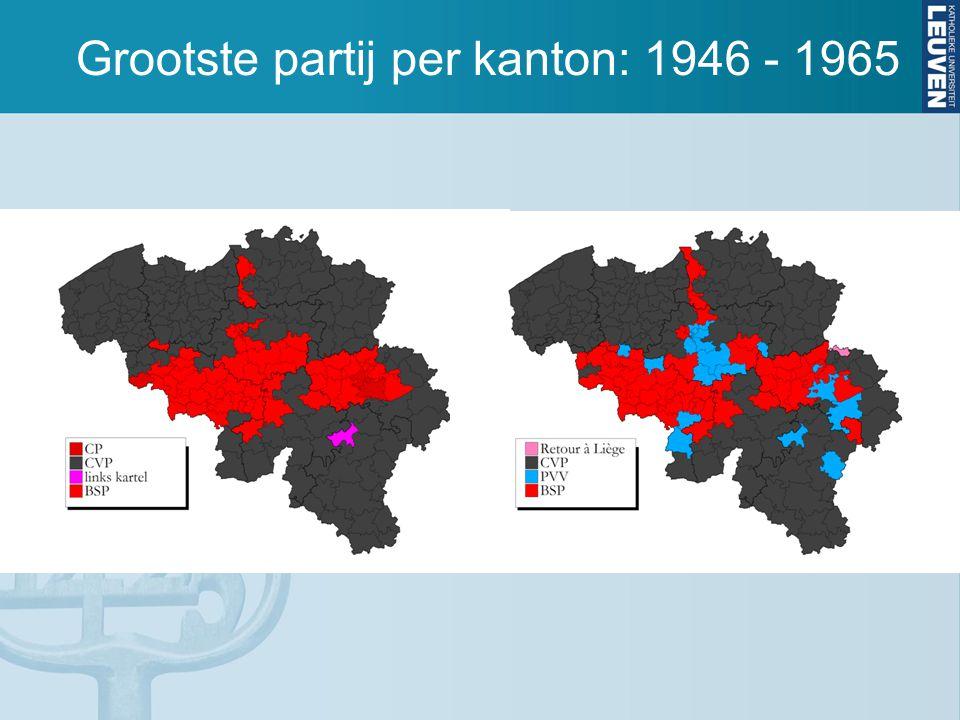 Grootste partij per kanton: 1946 - 1965