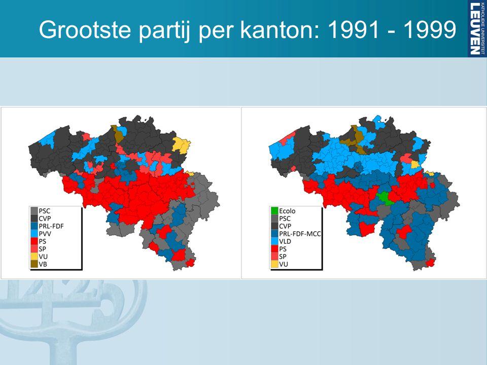 Grootste partij per kanton: 1991 - 1999