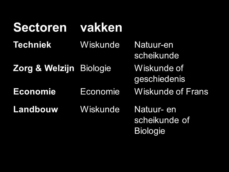 Sectorenvakken TechniekWiskundeNatuur-en scheikunde Zorg & WelzijnBiologieWiskunde of geschiedenis Economie Wiskunde of Frans LandbouwWiskundeNatuur- en scheikunde of Biologie