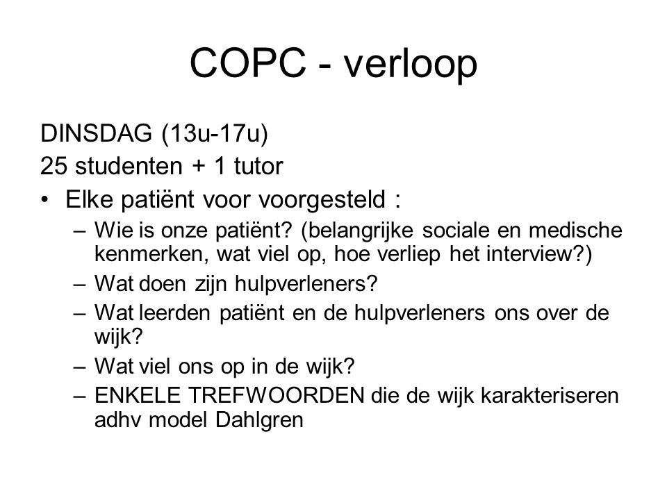 COPC - verloop DINSDAG (13u-17u) 25 studenten + 1 tutor Elke patiënt voor voorgesteld : –Wie is onze patiënt? (belangrijke sociale en medische kenmerk