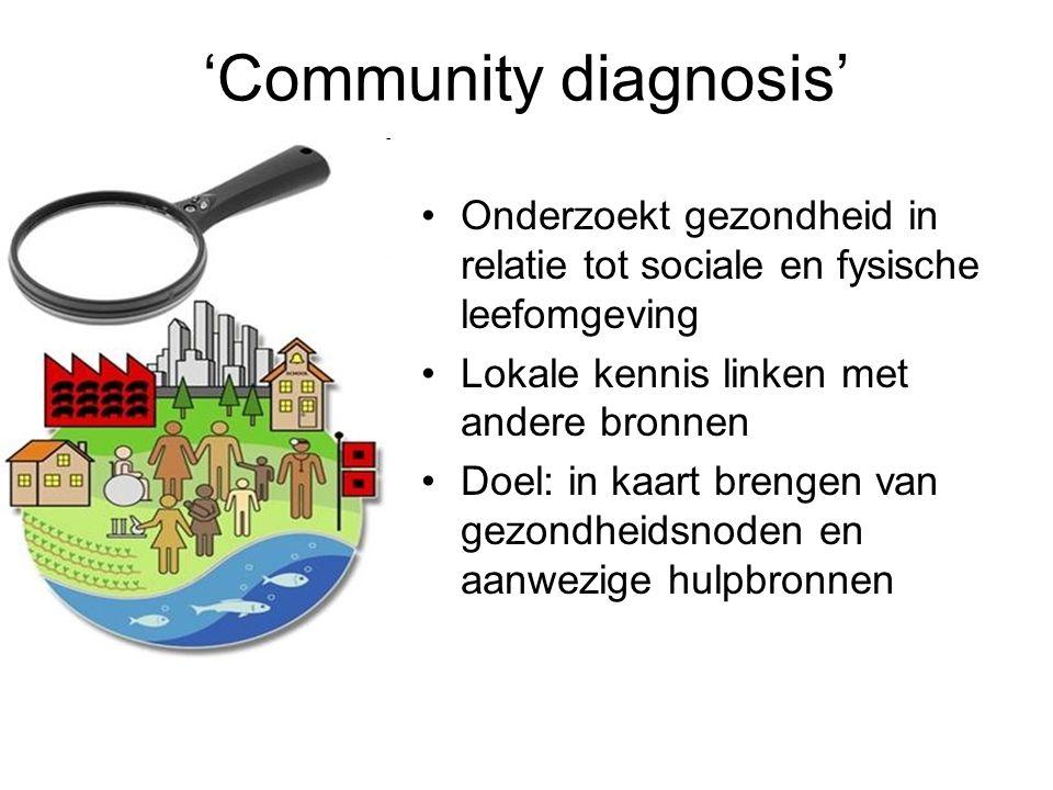 'Community diagnosis' Onderzoekt gezondheid in relatie tot sociale en fysische leefomgeving Lokale kennis linken met andere bronnen Doel: in kaart brengen van gezondheidsnoden en aanwezige hulpbronnen