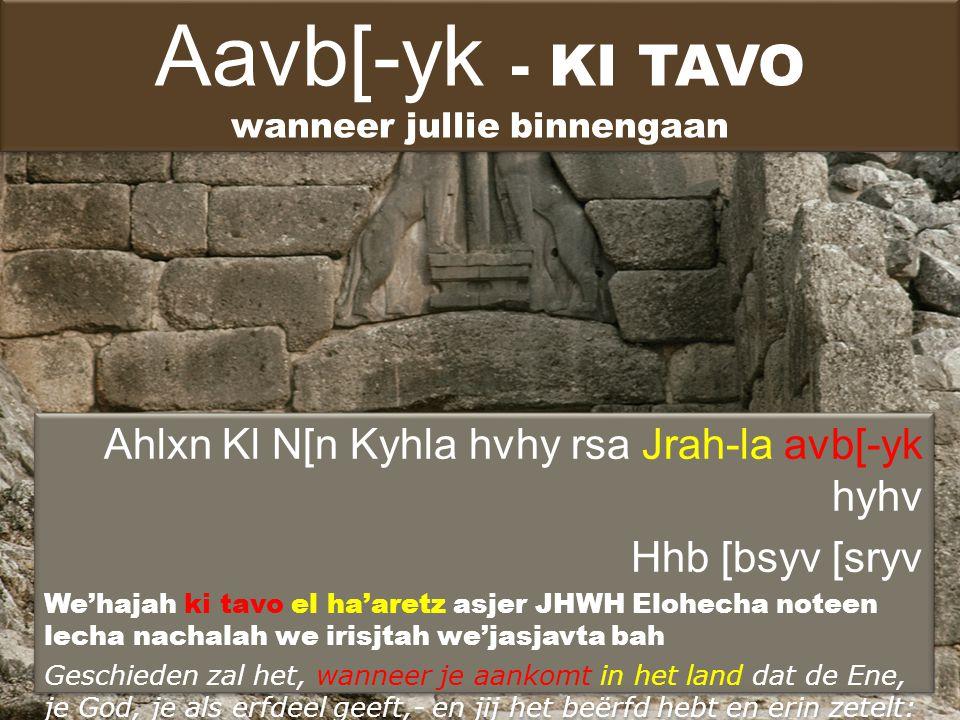 Ahlxn Kl N[n Kyhla hvhy rsa Jrah-la avb[-yk hyhv Hhb [bsyv [sryv We'hajah ki tavo el ha'aretz asjer JHWH Elohecha noteen lecha nachalah we irisjtah we'jasjavta bah Geschieden zal het, wanneer je aankomt in het land dat de Ene, je God, je als erfdeel geeft,- en jij het beërfd hebt en erin zetelt: Ahlxn Kl N[n Kyhla hvhy rsa Jrah-la avb[-yk hyhv Hhb [bsyv [sryv We'hajah ki tavo el ha'aretz asjer JHWH Elohecha noteen lecha nachalah we irisjtah we'jasjavta bah Geschieden zal het, wanneer je aankomt in het land dat de Ene, je God, je als erfdeel geeft,- en jij het beërfd hebt en erin zetelt: Aavb[-yk - KI TAVO wanneer jullie binnengaan