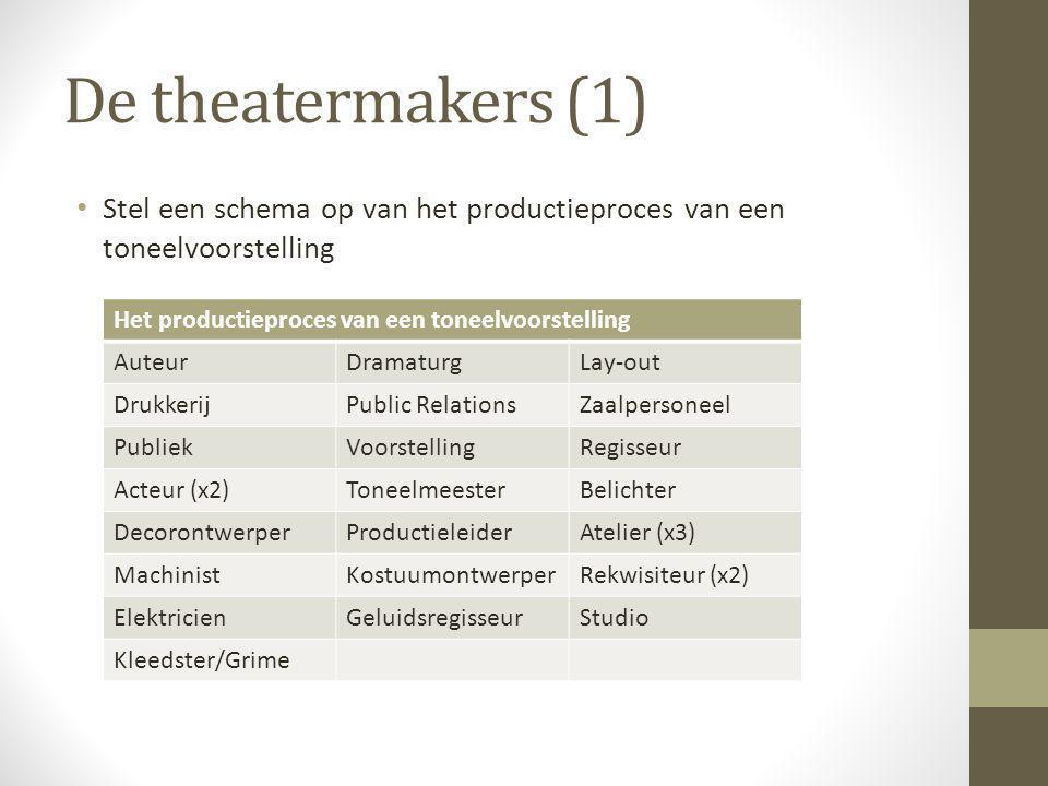 De theatermakers (1) Stel een schema op van het productieproces van een toneelvoorstelling Het productieproces van een toneelvoorstelling AuteurDramat