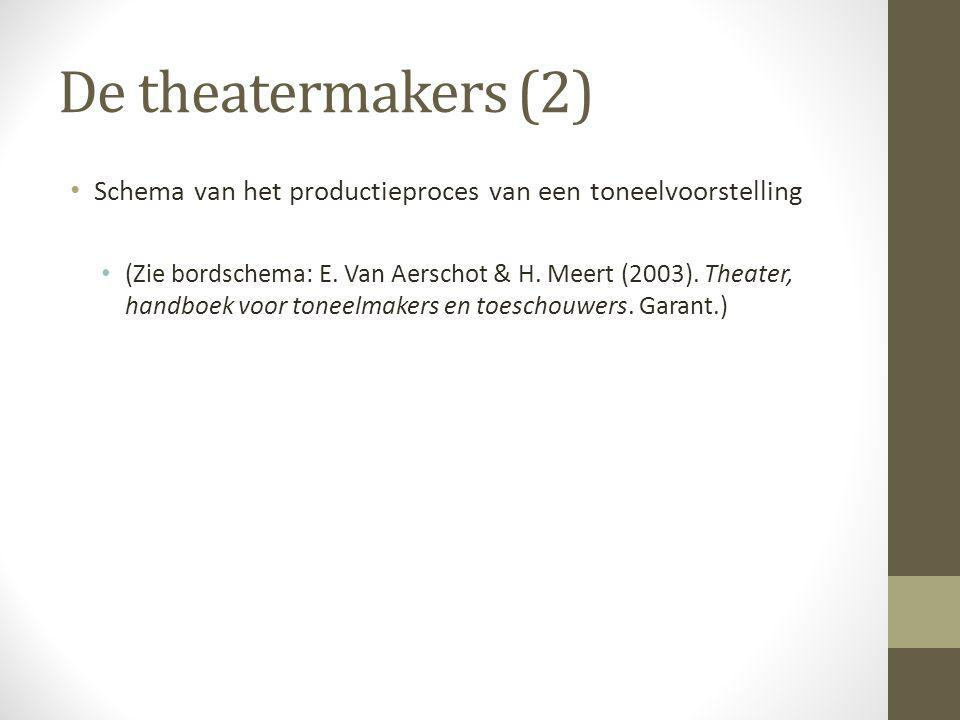 De theatermakers (2) Schema van het productieproces van een toneelvoorstelling (Zie bordschema: E. Van Aerschot & H. Meert (2003). Theater, handboek v