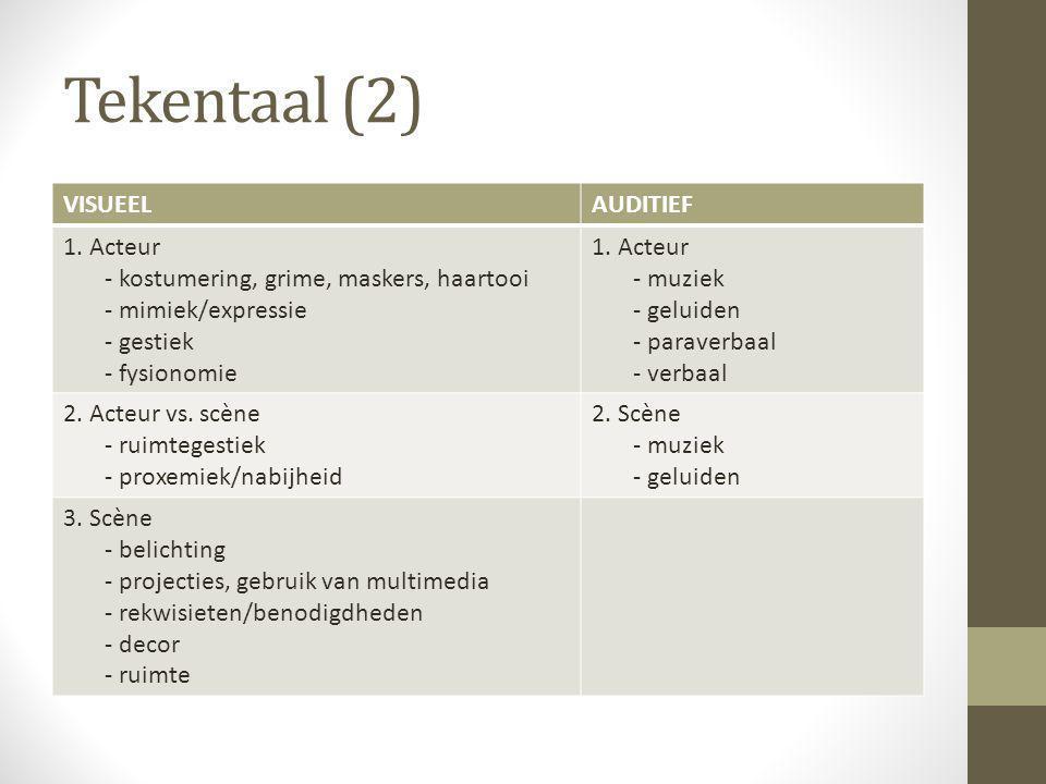 Tekentaal (2) VISUEELAUDITIEF 1. Acteur - kostumering, grime, maskers, haartooi - mimiek/expressie - gestiek - fysionomie 1. Acteur - muziek - geluide