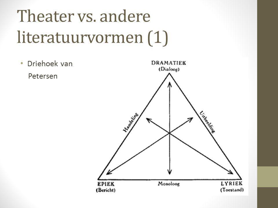 Theater vs. andere literatuurvormen (1) Driehoek van Petersen