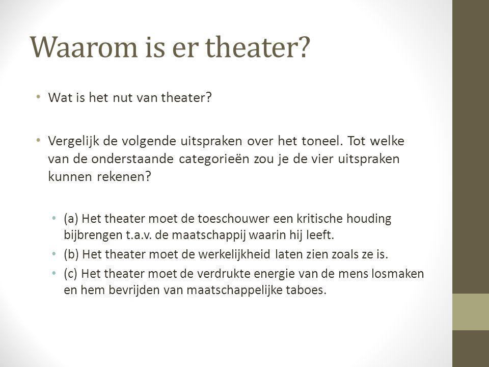 Waarom is er theater? Wat is het nut van theater? Vergelijk de volgende uitspraken over het toneel. Tot welke van de onderstaande categorieën zou je d
