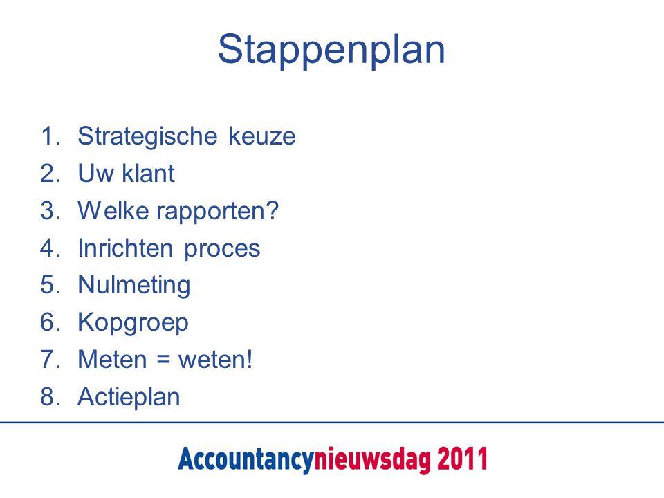 Stappenplan 1.Strategische keuze 2.Uw klant 3.Welke rapporten? 4.Inrichten proces 5.Nulmeting 6.Kopgroep 7.Meten = weten! 8.Actieplan