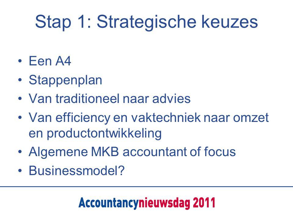 Stap 1: Strategische keuzes Een A4 Stappenplan Van traditioneel naar advies Van efficiency en vaktechniek naar omzet en productontwikkeling Algemene MKB accountant of focus Businessmodel