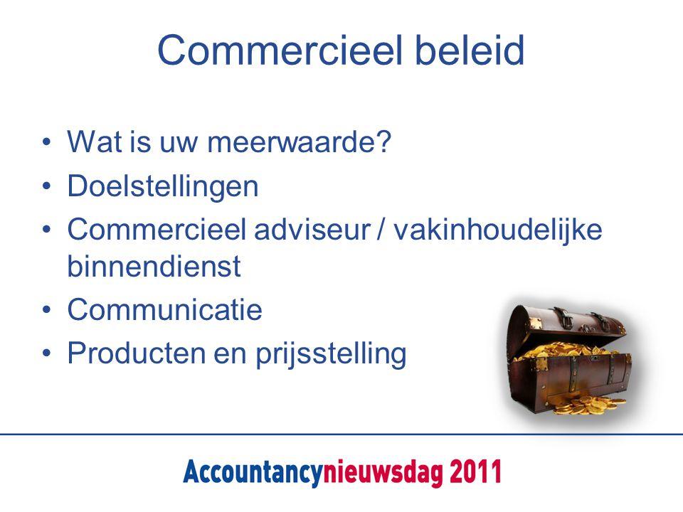 Commercieel beleid Wat is uw meerwaarde? Doelstellingen Commercieel adviseur / vakinhoudelijke binnendienst Communicatie Producten en prijsstelling