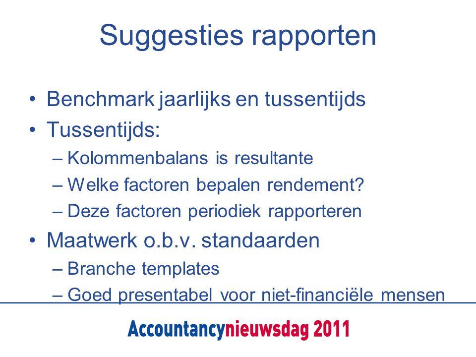 Benchmark jaarlijks en tussentijds Tussentijds: –Kolommenbalans is resultante –Welke factoren bepalen rendement.