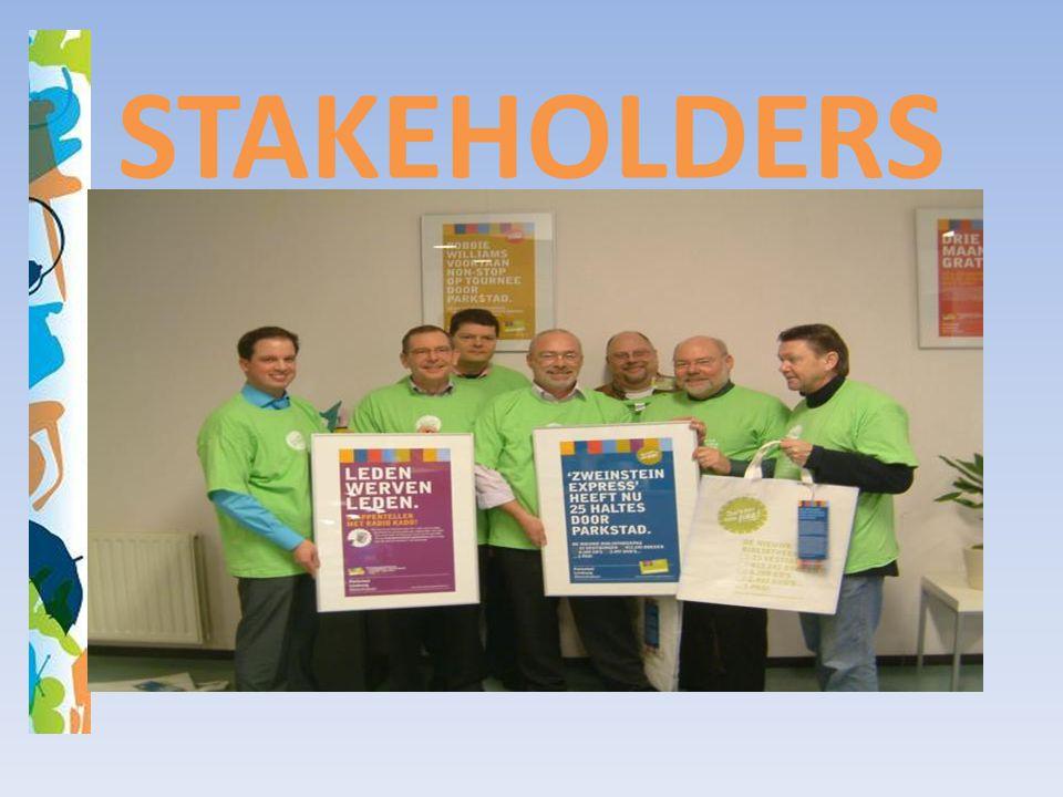 STAKEHOLDERS - Partners zoeken - Ons focussen: Lezen, leren, informeren, - ontmoeting en debat - Nieuwe producten ontwikkelen