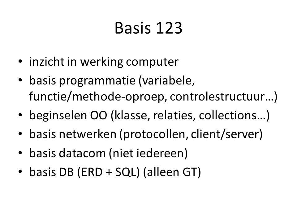 Overzicht 456 Hier al onderscheid tussen Elektronica – ICT Groot verschil in SP (E-I) – KHSL: 6 – 21 – CDN: 20 – 24 – GT: 7 – 7 – KHBO: 18 – 18 – KHK: 8 – 20 – KHLim: 9 – Voorstel: 9 – 22 (min 8 – 20)