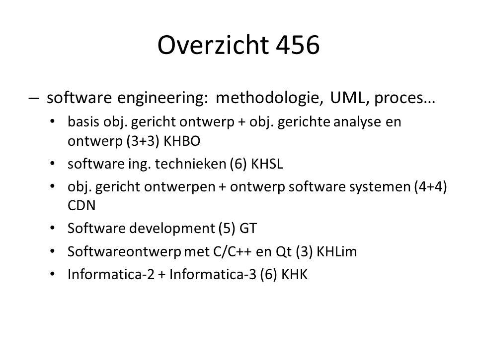 Overzicht 456 – iets rond webtechnologie internetapplicaties (3) KHSL webtechnologie (5) CDN webtechnologie (3) KHBO GT in de master informatica-2 + informatica-3 (6) KHK cloud computing (3) KHLim