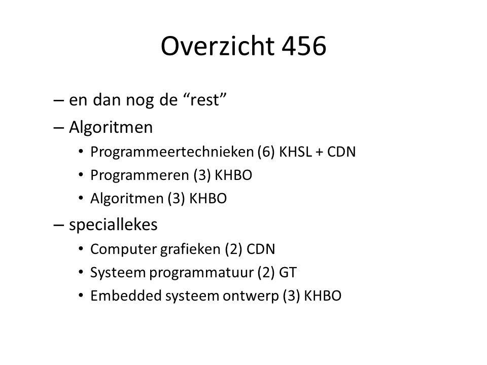 """Overzicht 456 – en dan nog de """"rest"""" – Algoritmen Programmeertechnieken (6) KHSL + CDN Programmeren (3) KHBO Algoritmen (3) KHBO – speciallekes Comput"""