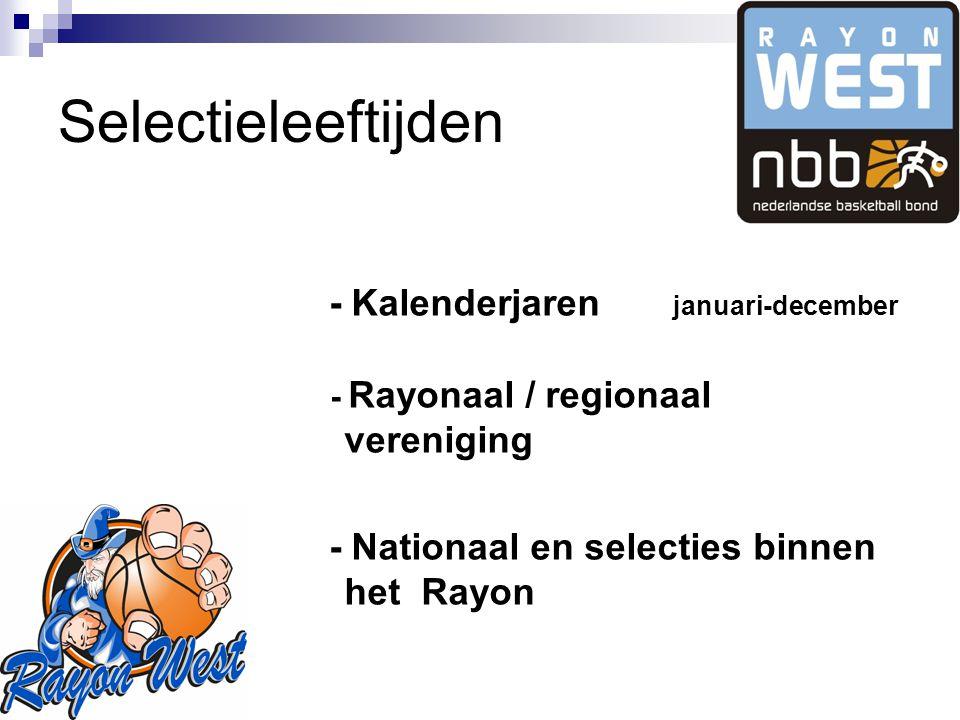 Selectieleeftijden - Kalenderjaren januari-december - Rayonaal / regionaal vereniging - Nationaal en selecties binnen het Rayon