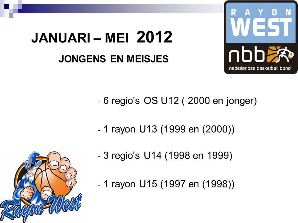 JANUARI – MEI 2012 JONGENS EN MEISJES - 6 regio's OS U12 ( 2000 en jonger) - 1 rayon U13 (1999 en (2000)) - 3 regio's U14 (1998 en 1999) - 1 rayon U15 (1997 en (1998))