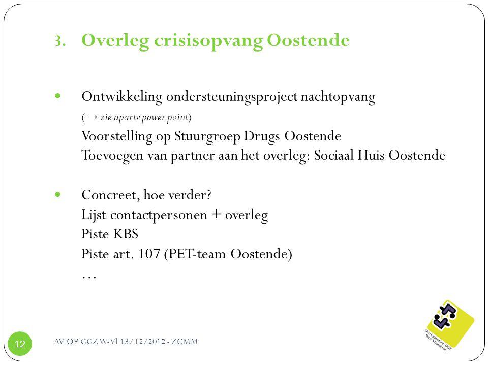AV OP GGZ W-Vl 13/12/2012 - ZCMM 12 3. Overleg crisisopvang Oostende Ontwikkeling ondersteuningsproject nachtopvang ( → zie aparte power point) Voorst