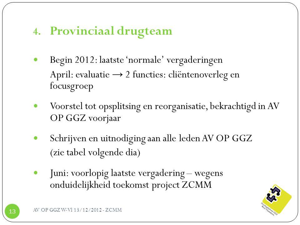 AV OP GGZ W-Vl 13/12/2012 - ZCMM 13 4. Provinciaal drugteam Begin 2012: laatste 'normale' vergaderingen April: evaluatie → 2 functies: cliëntenoverleg