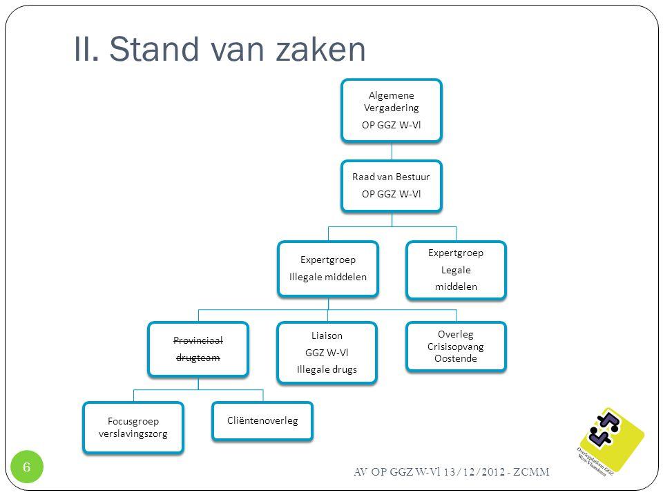 II. Stand van zaken AV OP GGZ W-Vl 13/12/2012 - ZCMM 6 Algemene Vergadering OP GGZ W-Vl Raad van Bestuur OP GGZ W-Vl Expertgroep Illegale middelen Pro