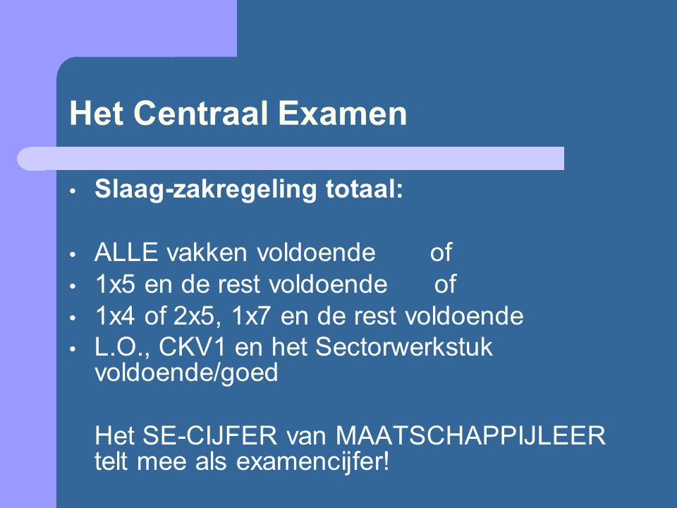 Het Centraal Examen Slaag-zakregeling totaal: ALLE vakken voldoende of 1x5 en de rest voldoende of 1x4 of 2x5, 1x7 en de rest voldoende L.O., CKV1 en