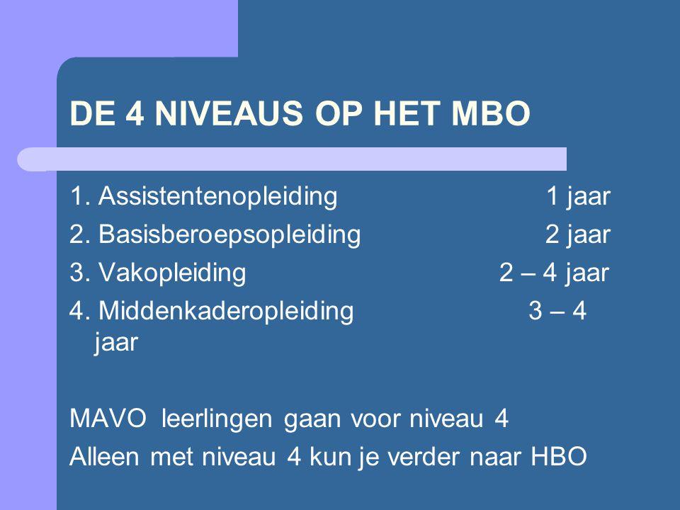 DE 4 NIVEAUS OP HET MBO 1. Assistentenopleiding 1 jaar 2. Basisberoepsopleiding2 jaar 3. Vakopleiding 2 – 4 jaar 4. Middenkaderopleiding 3 – 4 jaar MA