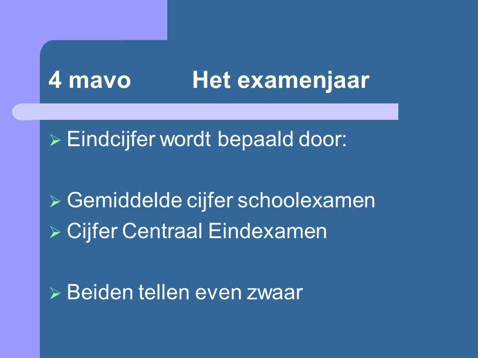 4 mavo Het examenjaar Schoolexamen: toetsen in de gekozen vakken in (3 en) 4 MAVO *Stof van de toetsen beschreven in PTA: Programma van Toetsing en Afsluiting *In 4 MAVO maximaal 3 herkansingen voor Schoolexamen