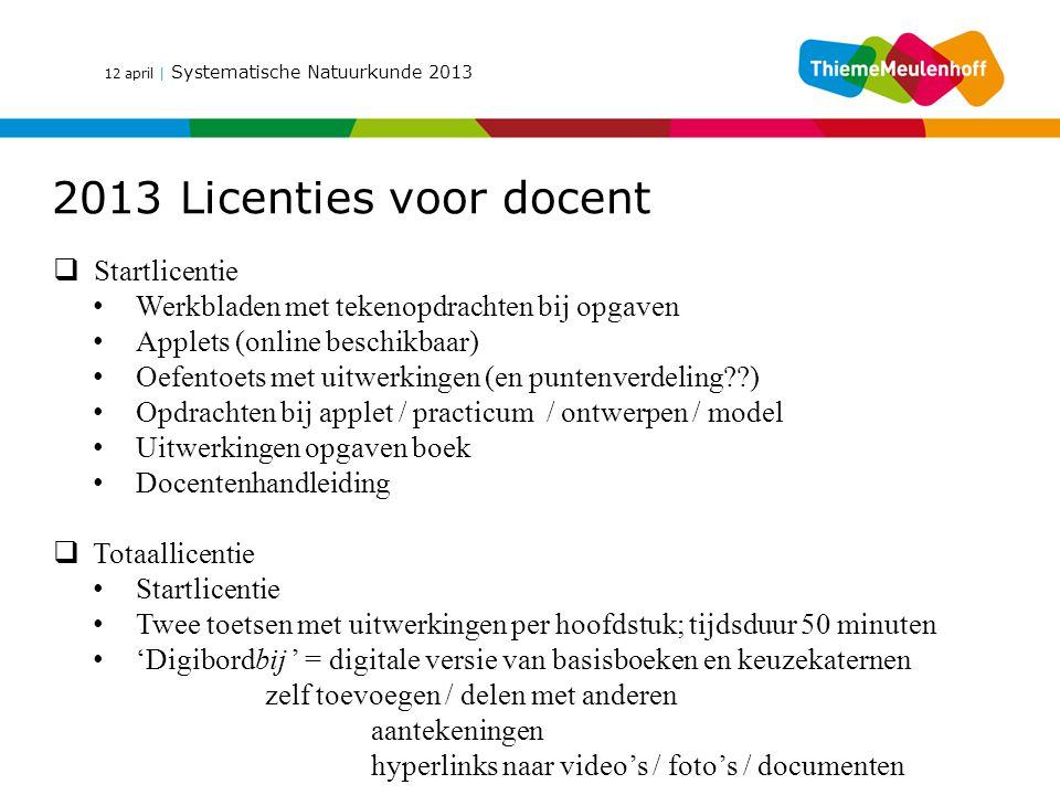12 april | Systematische Natuurkunde 2013 2013 Licenties voor docent  Startlicentie Werkbladen met tekenopdrachten bij opgaven Applets (online beschi