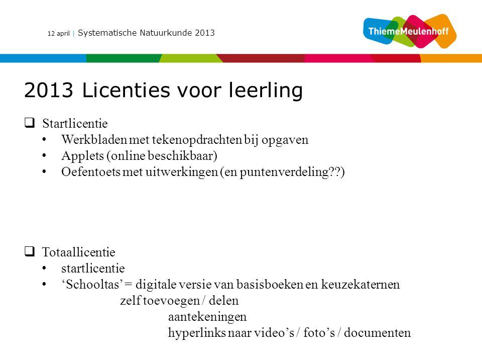 12 april | Systematische Natuurkunde 2013 2013 Licenties voor leerling  Startlicentie Werkbladen met tekenopdrachten bij opgaven Applets (online besc