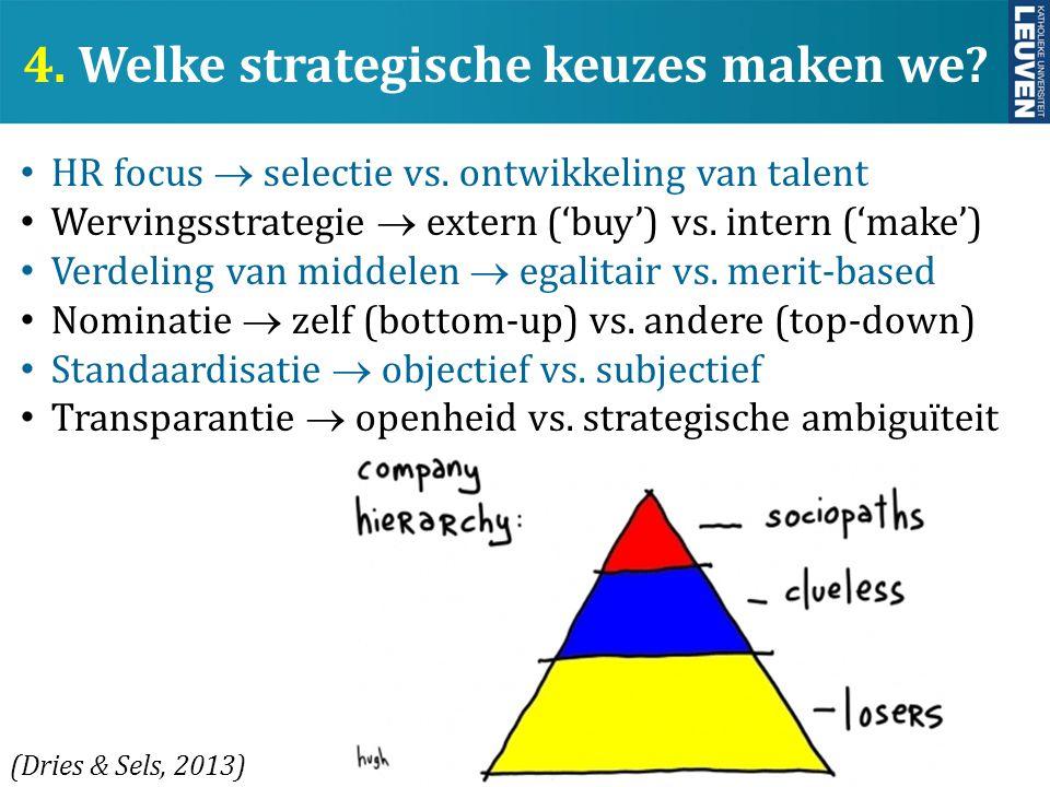 y 4. Welke strategische keuzes maken we? HR focus  selectie vs. ontwikkeling van talent Wervingsstrategie  extern ('buy') vs. intern ('make') Verdel