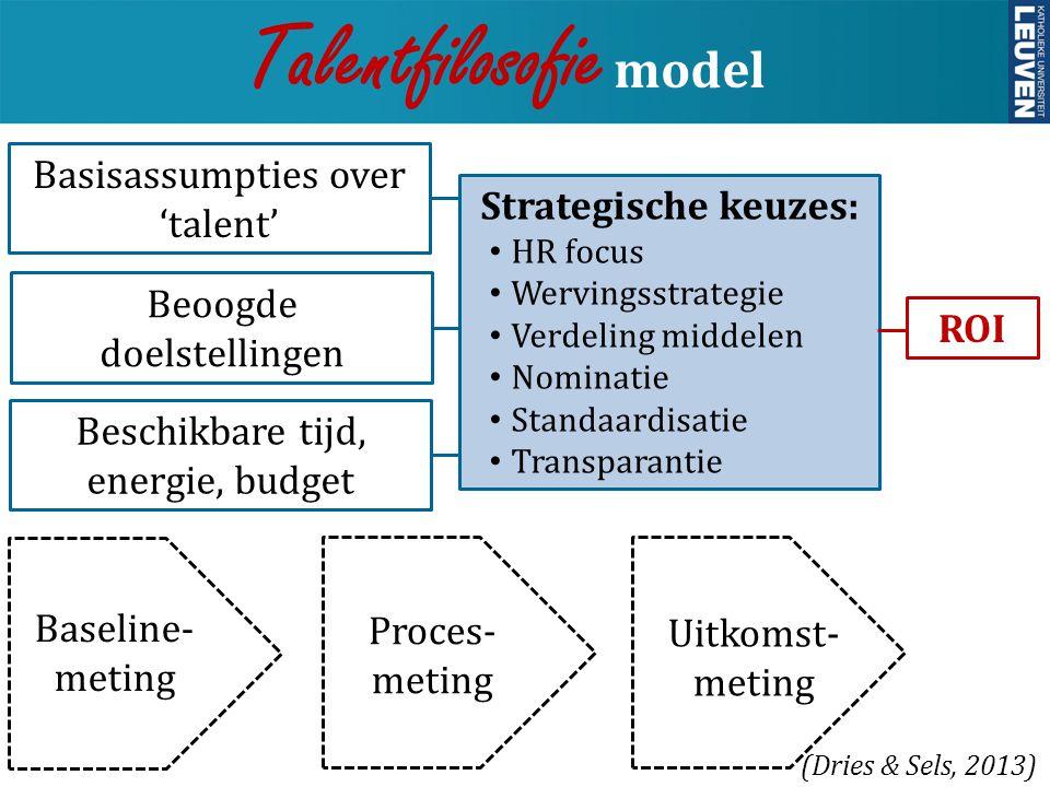 y Talentfilosofie model (Dries & Sels, 2013) Basisassumpties over 'talent' Beoogde doelstellingen Beschikbare tijd, energie, budget Strategische keuze