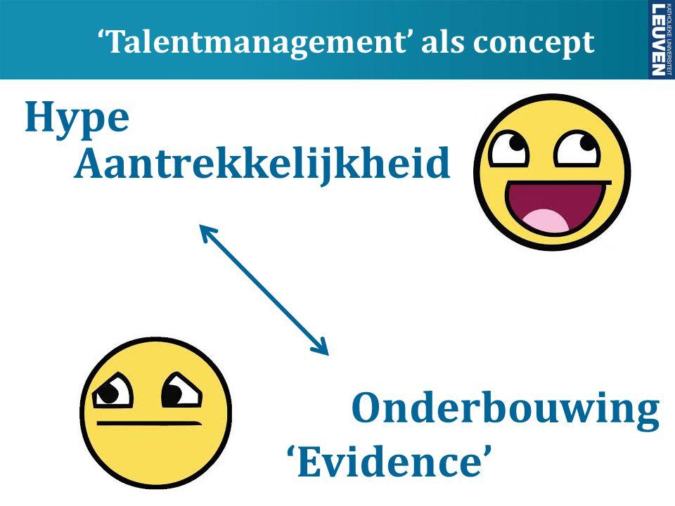 y 'Talentmanagement' als concept Hype Onderbouwing 'Evidence' Aantrekkelijkheid