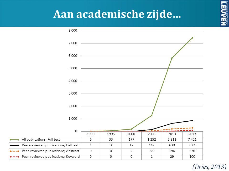 y Aan academische zijde… (Dries & Sels, 2013) (1) TM als verzamelnaam voor typische HR-praktijken (nl.
