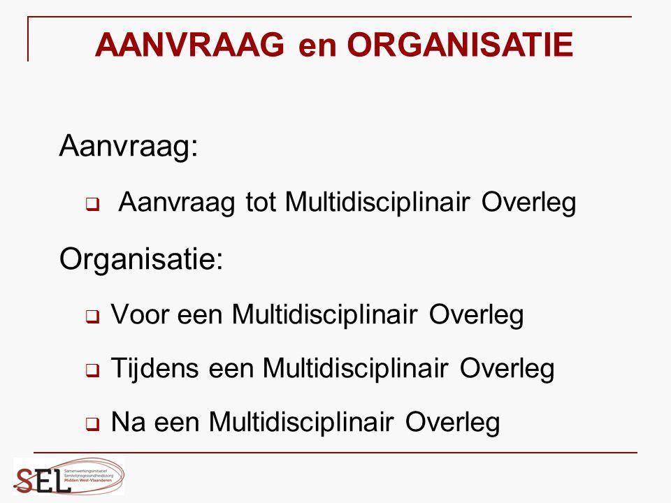 Aanvraag:  Aanvraag tot Multidisciplinair Overleg Organisatie:  Voor een Multidisciplinair Overleg  Tijdens een Multidisciplinair Overleg  Na een