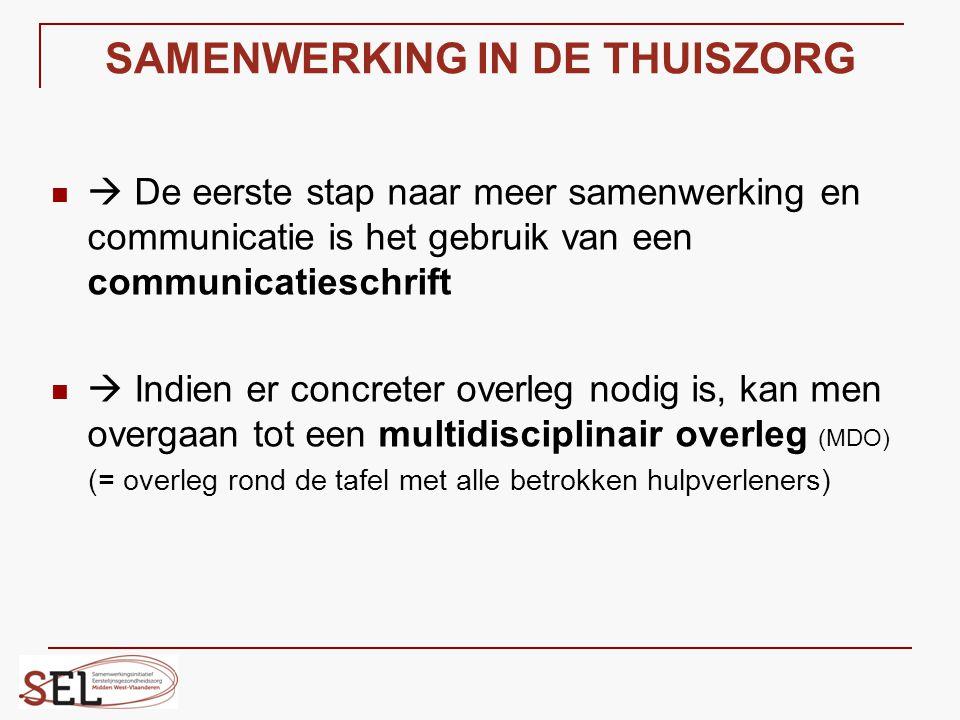  Communicatie zonder overleg rond de tafel Zorgplan = Communicatieschrift  Communicatie met overleg rond de tafel (= MDO) 1.