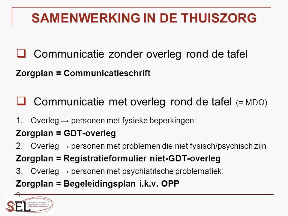  Communicatie zonder overleg rond de tafel Zorgplan = Communicatieschrift  Communicatie met overleg rond de tafel (= MDO) 1. Overleg → personen met