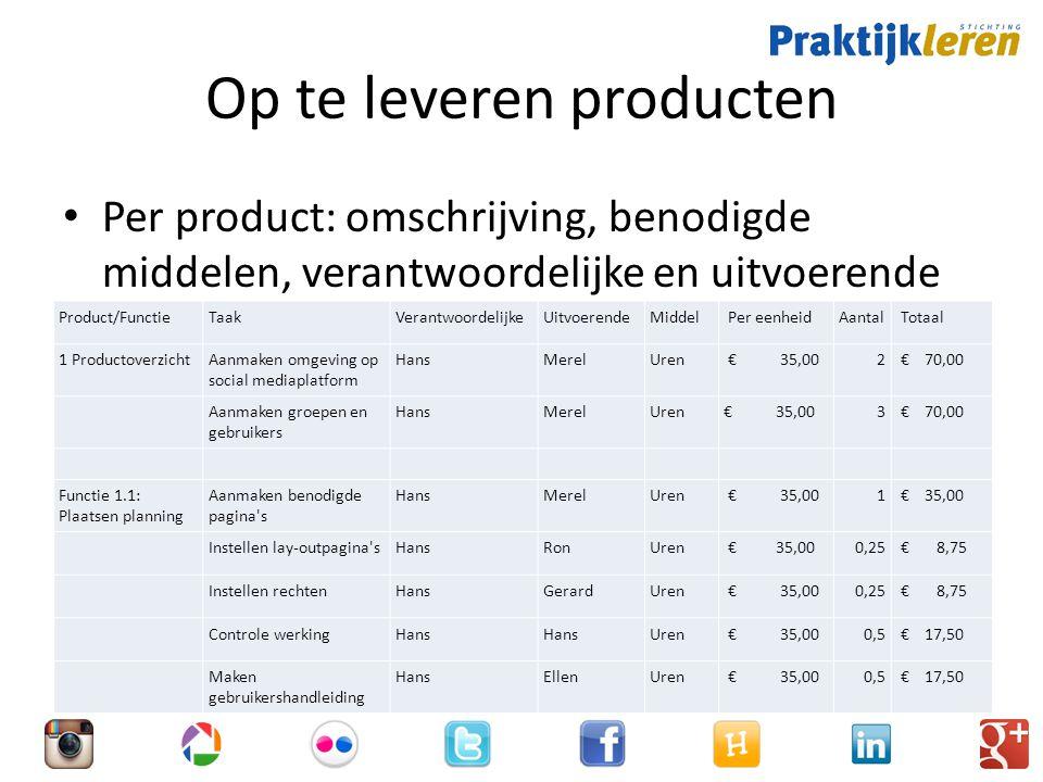 Op te leveren producten Per product: omschrijving, benodigde middelen, verantwoordelijke en uitvoerende Product/FunctieTaakVerantwoordelijkeUitvoerendeMiddel Per eenheidAantal Totaal 1 ProductoverzichtAanmaken omgeving op social mediaplatform HansMerelUren € 35,002 € 70,00 Aanmaken groepen en gebruikers HansMerelUren€ 35,003 € 70,00 Functie 1.1: Plaatsen planning Aanmaken benodigde pagina s HansMerelUren € 35,001 Instellen lay-outpagina sHansRonUren € 35,000,25 € 8,75 Instellen rechtenHansGerardUren € 35,000,25 € 8,75 Controle werkingHans Uren € 35,000,5 € 17,50 Maken gebruikershandleiding HansEllenUren € 35,000,5 € 17,50
