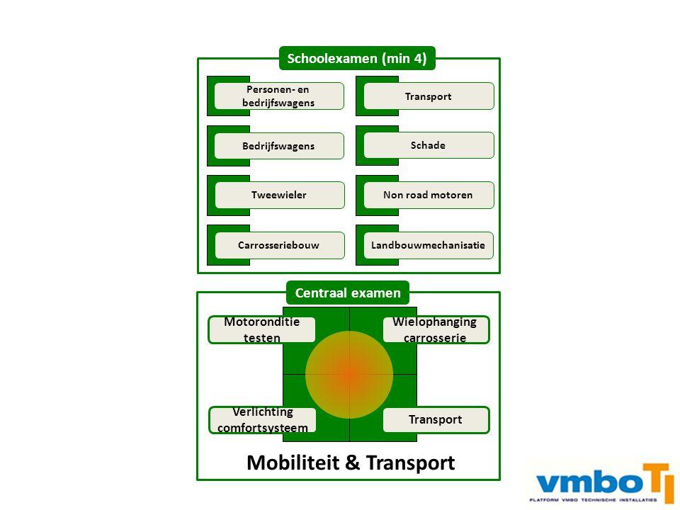 Mobiliteit & Transport Motoronditie testen Wielophanging carrosserie Verlichting comfortsysteem Transport Carrosseriebouw Tweewieler Bedrijfswagens Pe