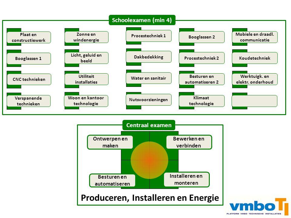 Produceren, Installeren en Energie Ontwerpen en maken Bewerken en verbinden Besturen en automatiseren Installeren en monteren Verspanende technieken C