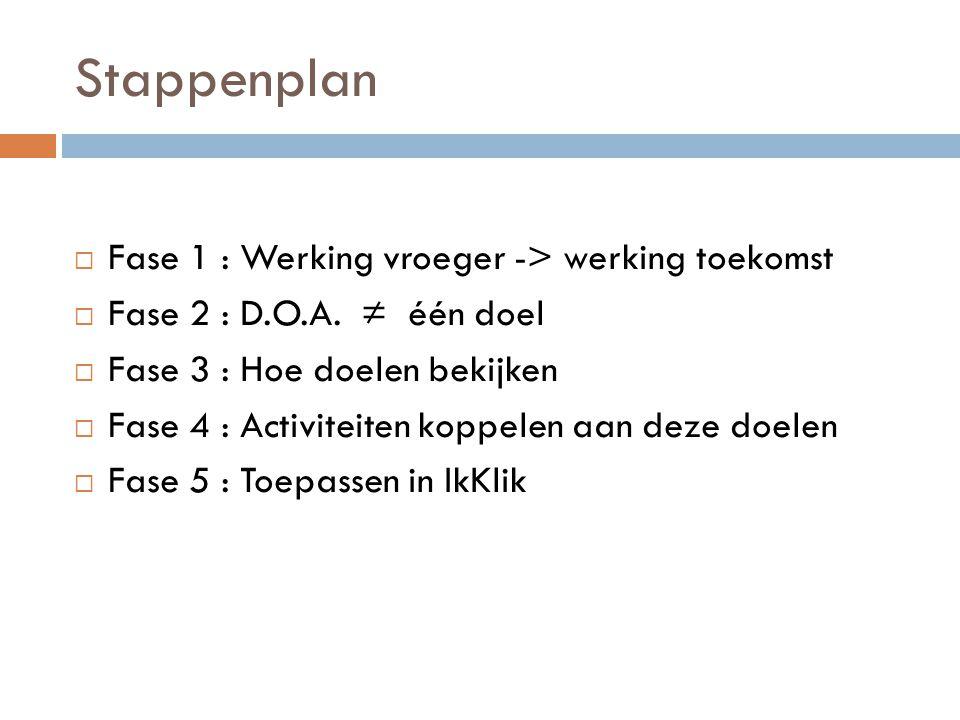 Stappenplan  Fase 1 : Werking vroeger -> werking toekomst  Fase 2 : D.O.A. ≠ één doel  Fase 3 : Hoe doelen bekijken  Fase 4 : Activiteiten koppele