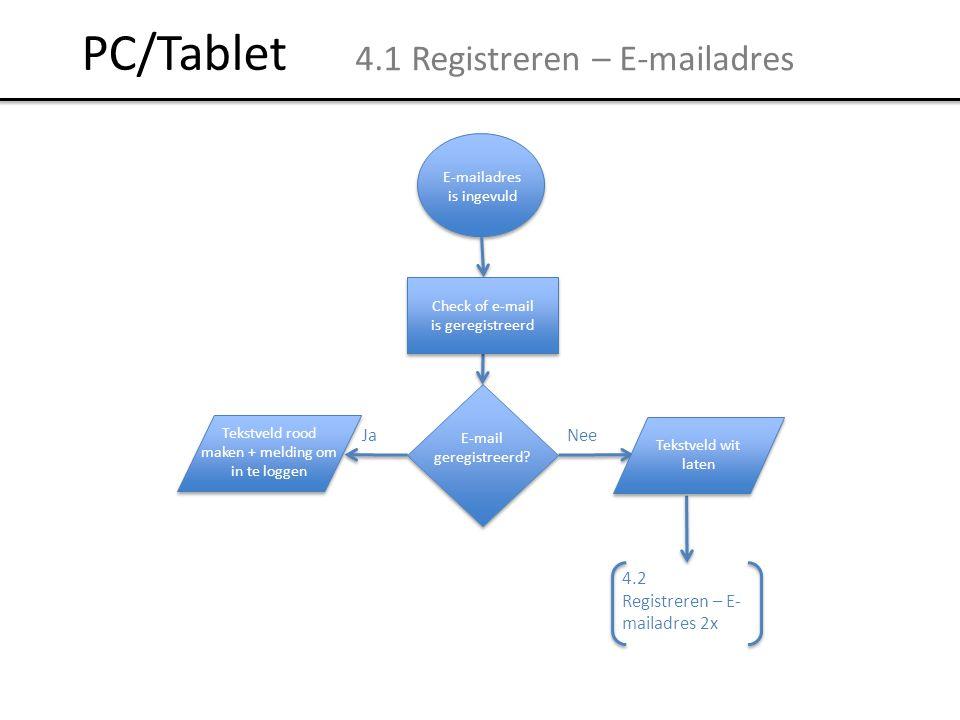 PC/Tablet 4.1 Registreren – E-mailadres E-mailadres is ingevuld E-mail geregistreerd? JaNee 4.2 Registreren – E- mailadres 2x Tekstveld wit laten Chec