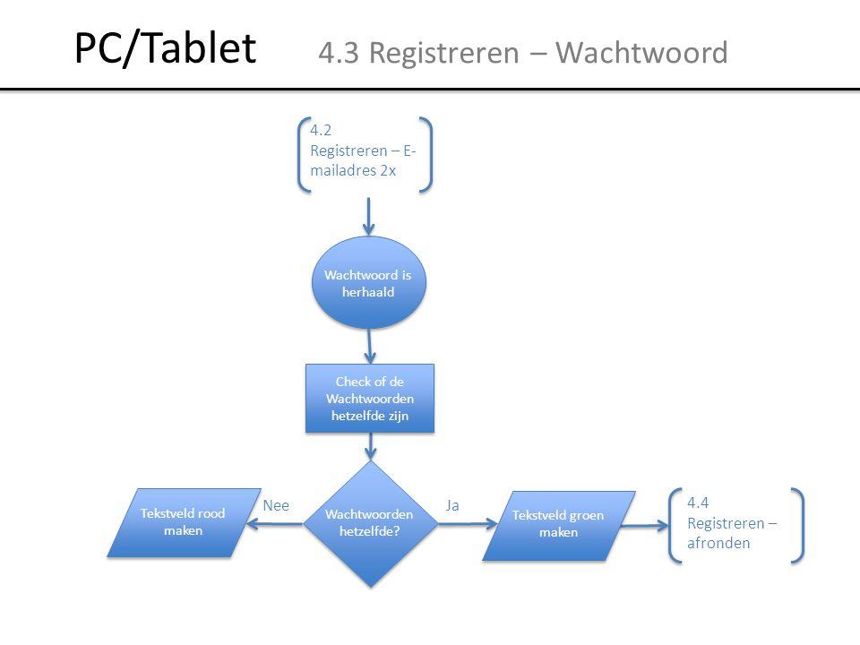 PC/Tablet 4.3 Registreren – Wachtwoord Wachtwoord is herhaald Wachtwoorden hetzelfde? NeeJa 4.4 Registreren – afronden 4.2 Registreren – E- mailadres