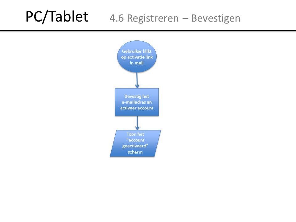 PC/Tablet 4.6 Registreren – Bevestigen Gebruiker klikt op activatie link in mail Bevestig het e-mailadres en activeer account Bevestig het e-mailadres