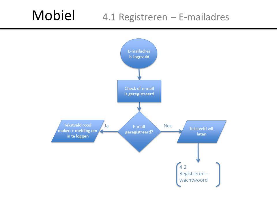 Mobiel 4.1 Registreren – E-mailadres E-mailadres is ingevuld E-mail geregistreerd? JaNee 4.2 Registreren – wachtwoord Tekstveld wit laten Check of e-m
